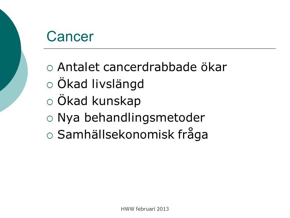 HWW februari 2013 Cancer – vad tänker du på?