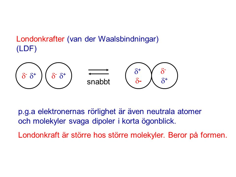 Londonkrafter (van der Waalsbindningar) (LDF) - +- + - +- + +-+- -+-+ snabbt p.g.a elektronernas rörlighet är även neutrala atomer och