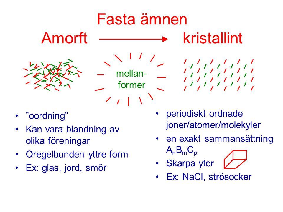 Röntgendiffraktion Kristallografi Röntgenstrålning = elektromagnetisk strålning  = 1 - 2Å 1912NaClBragg och Bragg 1920-30Enkla oxider och salter (2-10 atomer/cell) 1940-50Organiska föreningar (10-20 atomer/cell) 1969-70Större organiska + proteiner (100-1000 atomer) 1980-99Virus (1 000 000 atomer) 2000Ribosomen