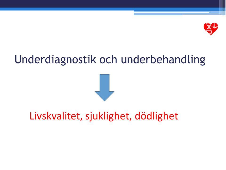 Underdiagnostik och underbehandling Livskvalitet, sjuklighet, dödlighet