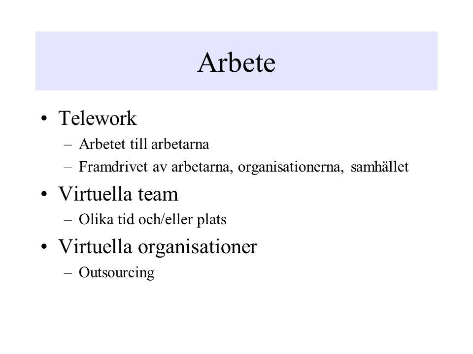 Arbete Telework –Arbetet till arbetarna –Framdrivet av arbetarna, organisationerna, samhället Virtuella team –Olika tid och/eller plats Virtuella organisationer –Outsourcing