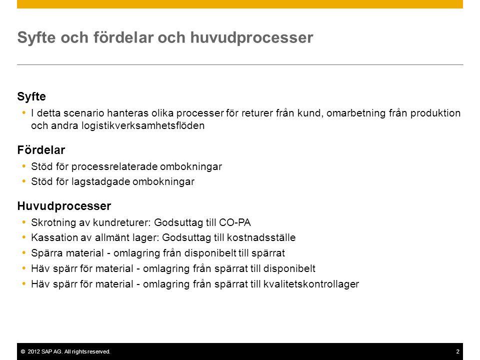 ©2012 SAP AG. All rights reserved.2 Syfte och fördelar och huvudprocesser Syfte  I detta scenario hanteras olika processer för returer från kund, oma
