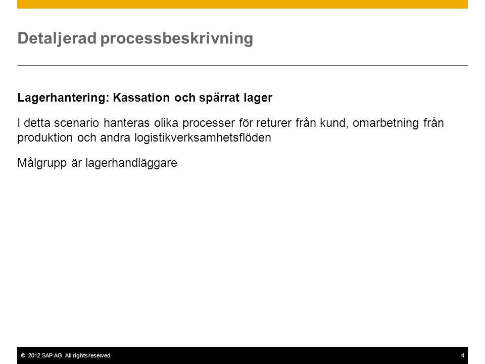 ©2012 SAP AG. All rights reserved.4 Detaljerad processbeskrivning Lagerhantering: Kassation och spärrat lager I detta scenario hanteras olika processe