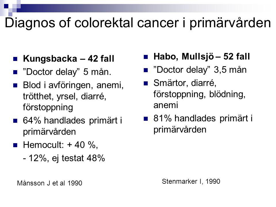 """Diagnos of colorektal cancer i primärvården Kungsbacka – 42 fall """"Doctor delay"""" 5 mån. Blod i avföringen, anemi, trötthet, yrsel, diarré, förstoppning"""