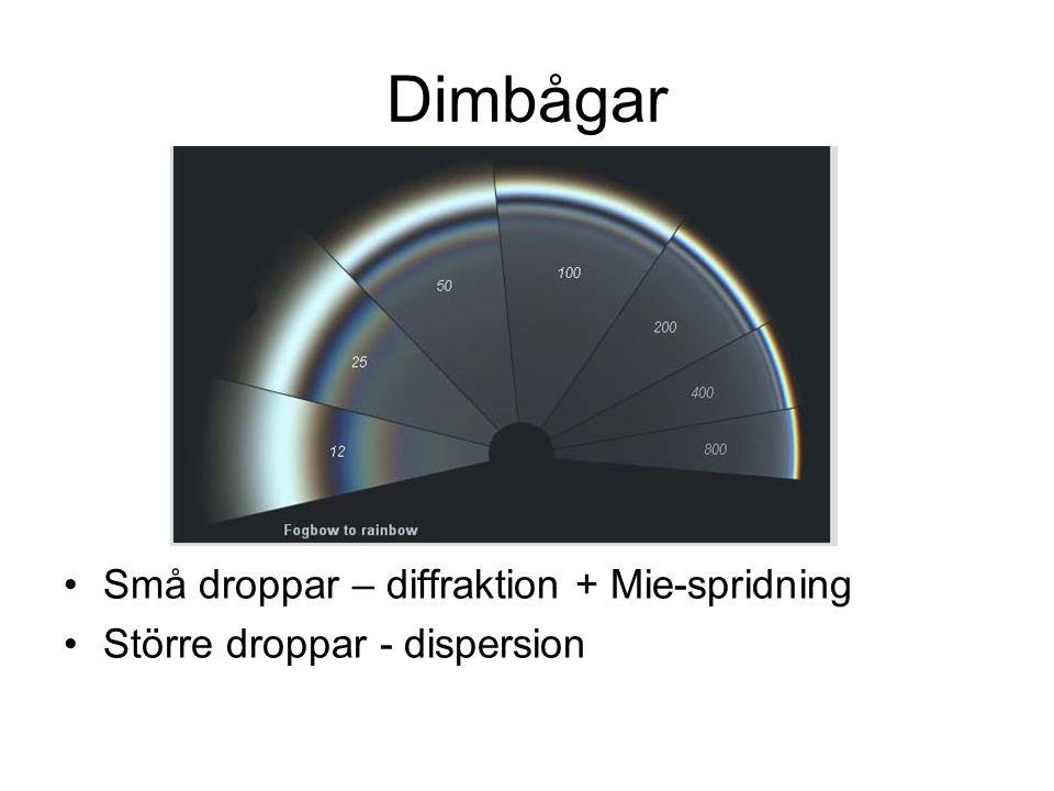 Dimbågar Små droppar – diffraktion + Mie-spridning Större droppar - dispersion