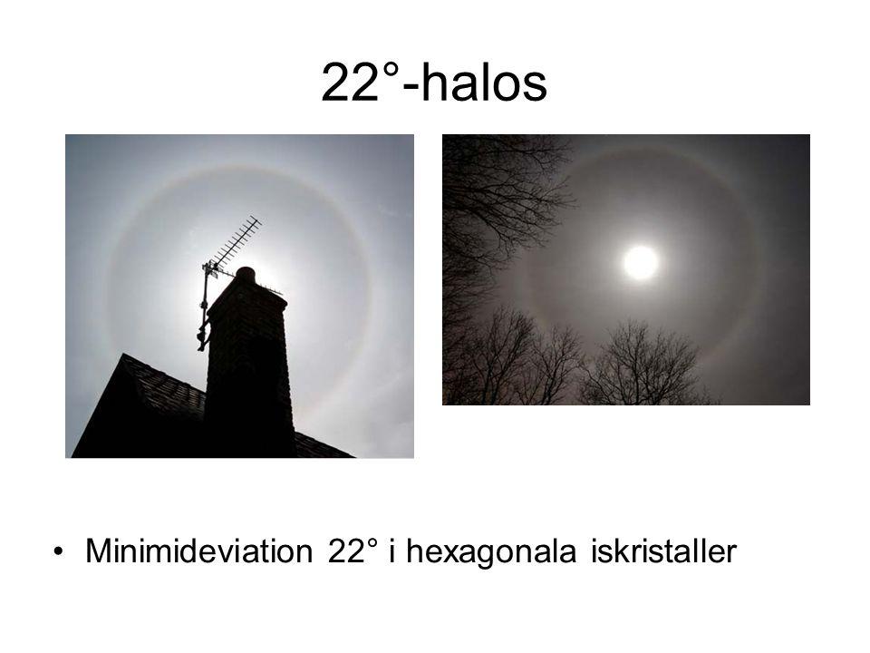22°-halos Minimideviation 22° i hexagonala iskristaller