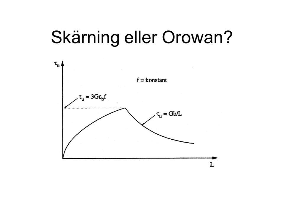 Skärning eller Orowan