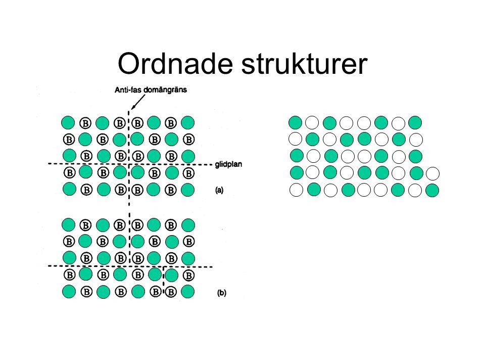 Ordnade strukturer