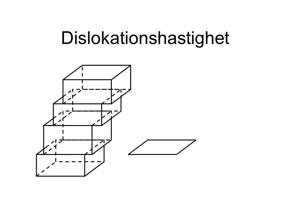 Dislokationshastighet