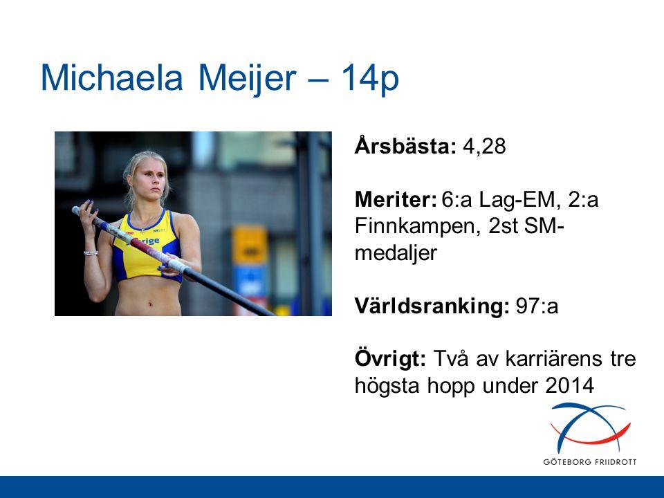 Michaela Meijer – 14p Årsbästa: 4,28 Meriter: 6:a Lag-EM, 2:a Finnkampen, 2st SM- medaljer Världsranking: 97:a Övrigt: Två av karriärens tre högsta ho