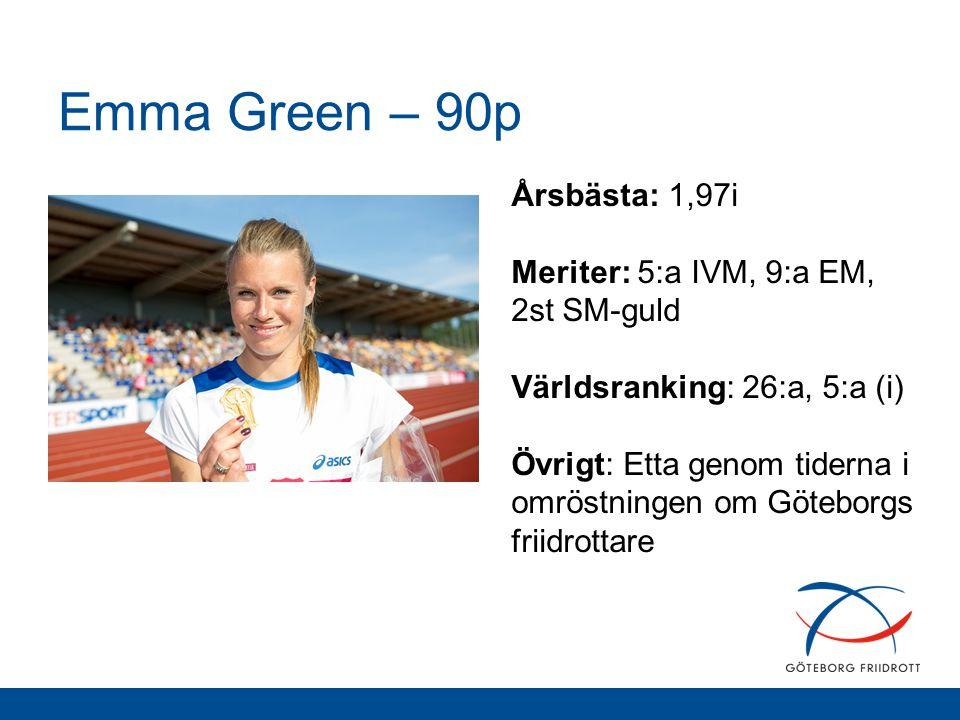Emma Green – 90p Årsbästa: 1,97i Meriter: 5:a IVM, 9:a EM, 2st SM-guld Världsranking: 26:a, 5:a (i) Övrigt: Etta genom tiderna i omröstningen om Göteb