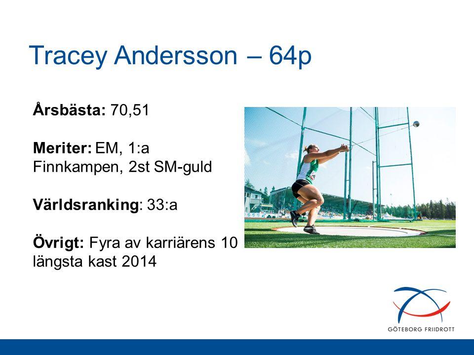 Tracey Andersson – 64p Årsbästa: 70,51 Meriter: EM, 1:a Finnkampen, 2st SM-guld Världsranking: 33:a Övrigt: Fyra av karriärens 10 längsta kast 2014
