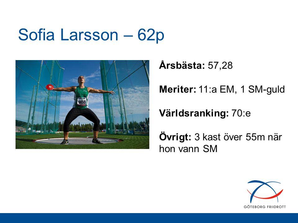 Sofia Larsson – 62p Årsbästa: 57,28 Meriter: 11:a EM, 1 SM-guld Världsranking: 70:e Övrigt: 3 kast över 55m när hon vann SM