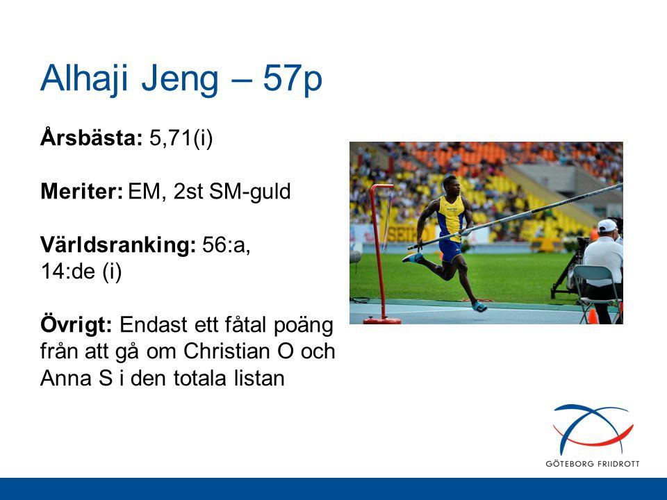 Alhaji Jeng – 57p Årsbästa: 5,71(i) Meriter: EM, 2st SM-guld Världsranking: 56:a, 14:de (i) Övrigt: Endast ett fåtal poäng från att gå om Christian O