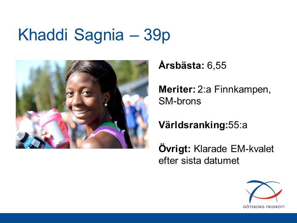 Khaddi Sagnia – 39p Årsbästa: 6,55 Meriter: 2:a Finnkampen, SM-brons Världsranking:55:a Övrigt: Klarade EM-kvalet efter sista datumet