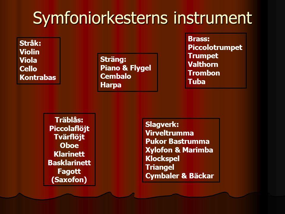 Orkestern - placering