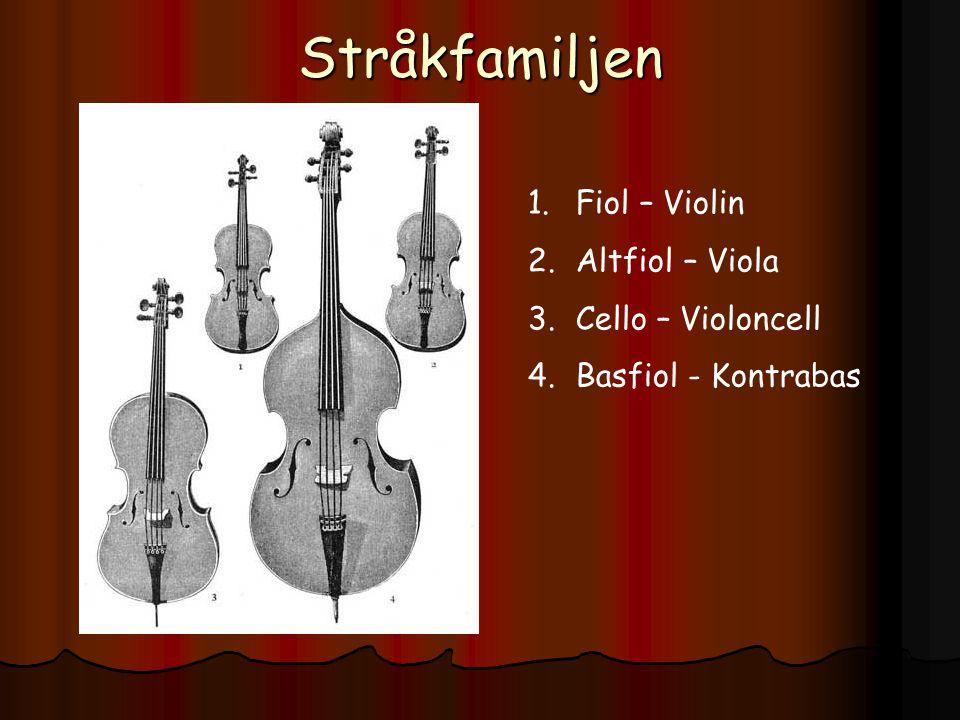 Stråkfamiljen 1.Fiol – Violin 2.Altfiol – Viola 3.Cello – Violoncell 4.Basfiol - Kontrabas