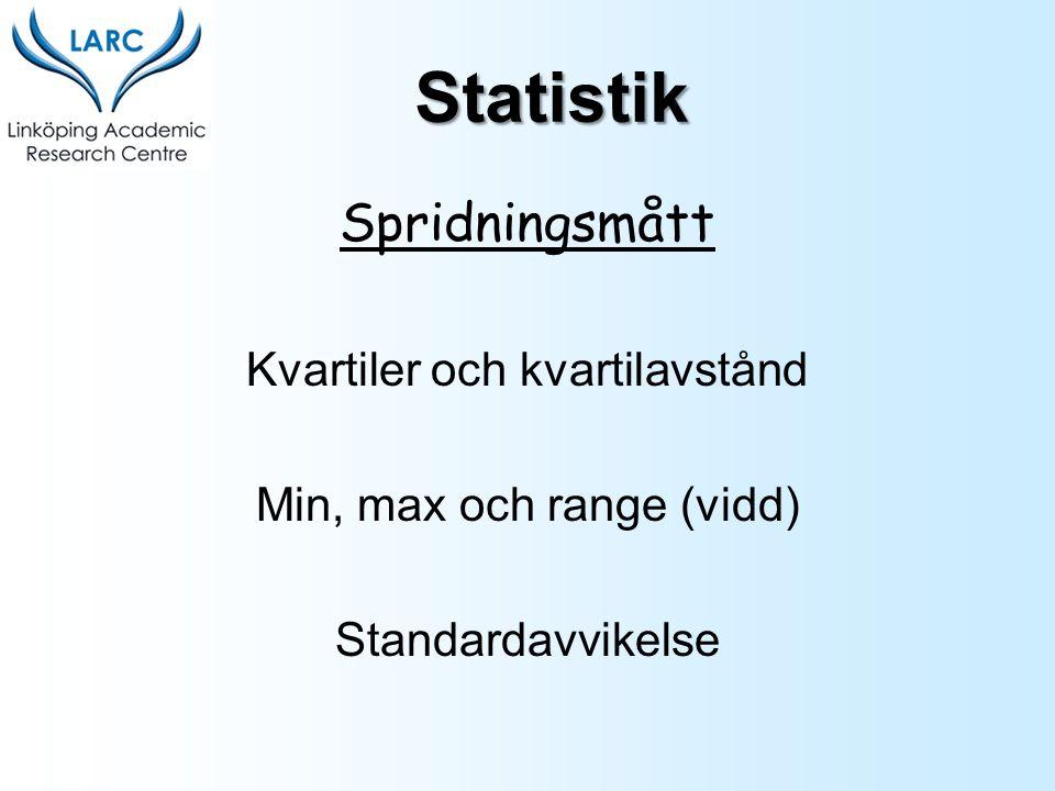 Spridningsmått Kvartiler och kvartilavstånd Min, max och range (vidd) Standardavvikelse Statistik