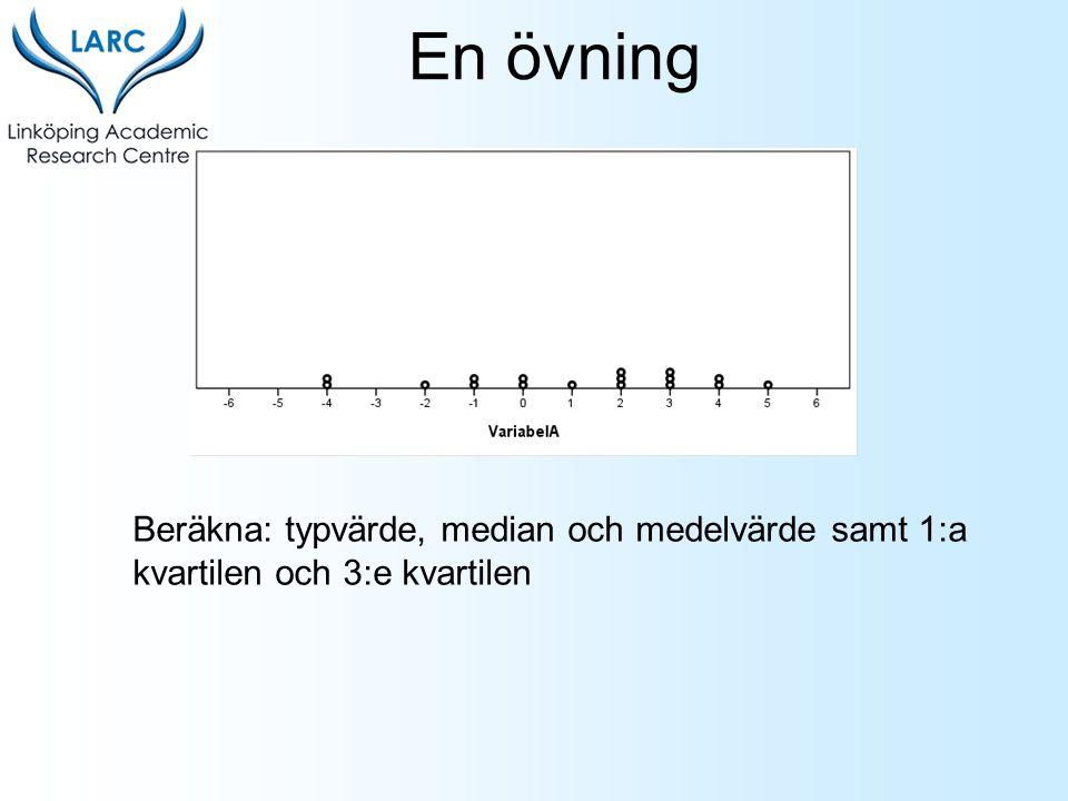En övning Beräkna: typvärde, median och medelvärde samt 1:a kvartilen och 3:e kvartilen