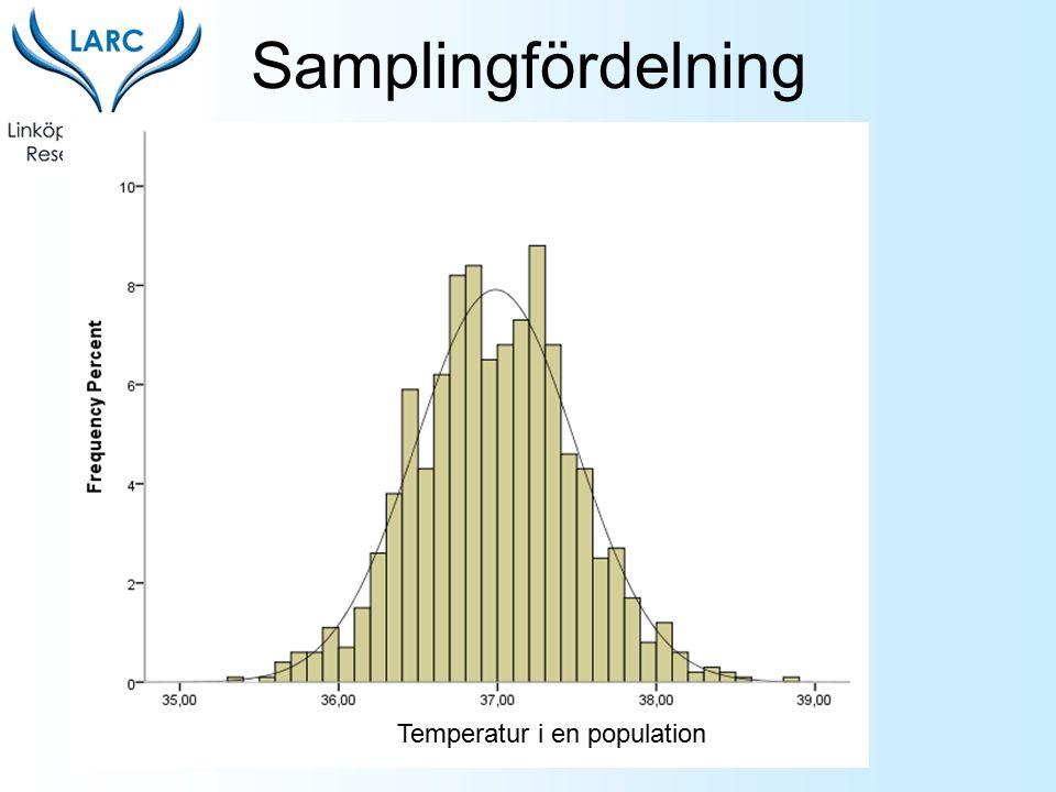 Temperatur i en population