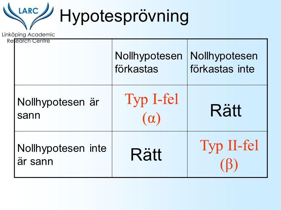Nollhypotesen förkastas Nollhypotesen förkastas inte Nollhypotesen är sann Nollhypotesen inte är sann Rätt Typ I-fel (α) Typ II-fel (β) Hypotesprövnin