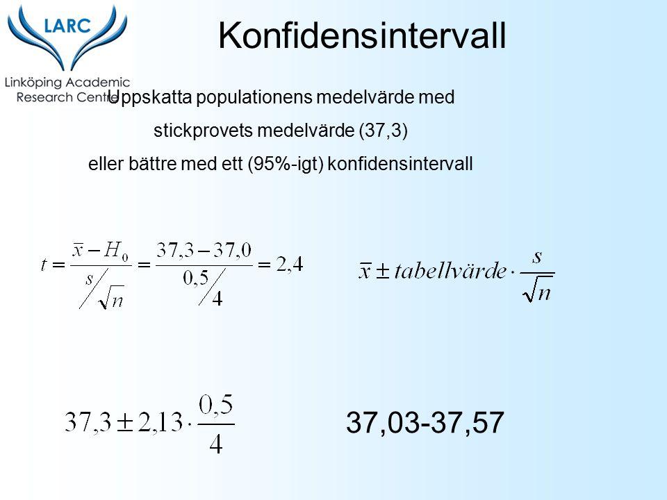 Konfidensintervall Uppskatta populationens medelvärde med stickprovets medelvärde (37,3) eller bättre med ett (95%-igt) konfidensintervall 37,03-37,57