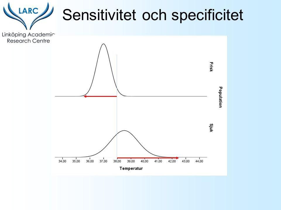 Sensitivitet och specificitet