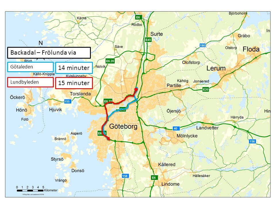 14 minuter 15 minuter Backadal – Frölunda via Götaleden Lundbyleden