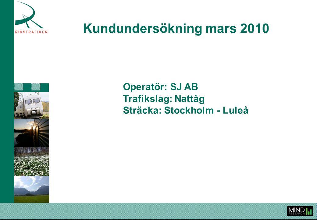 Rikstrafiken Kundundersökning våren 2010SJ Nattåg Stockholm - Luleå 2 Rikstrafiken genomför årligen kundundersökningar för att följa upp och utvärdera upphandlad trafik, ge operatörerna ett verktyg i deras arbete att höja den kundupplevda kvaliteten samt för att sprida information om kollektivtrafiken och Rikstrafiken.