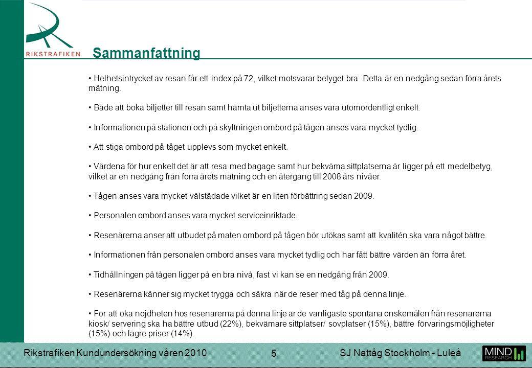 Rikstrafiken Kundundersökning våren 2010SJ Nattåg Stockholm - Luleå 5 Helhetsintrycket av resan får ett index på 72, vilket motsvarar betyget bra. Det