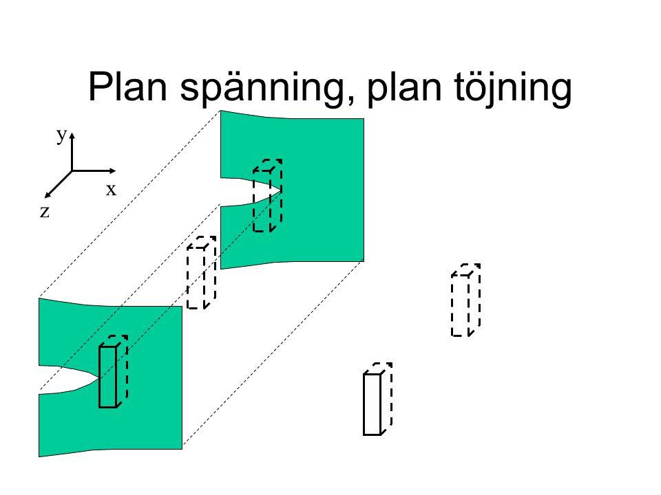 Plan spänning, plan töjning x y z