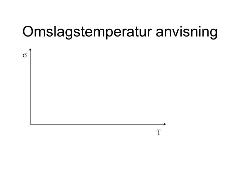 Omslagstemperatur anvisning  T