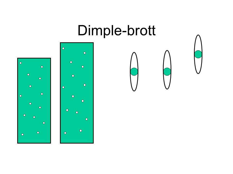 Dimple-brott