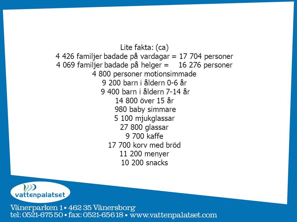 Lite fakta: (ca) 4 426 familjer badade på vardagar = 17 704 personer 4 069 familjer badade på helger = 16 276 personer 4 800 personer motionsimmade 9