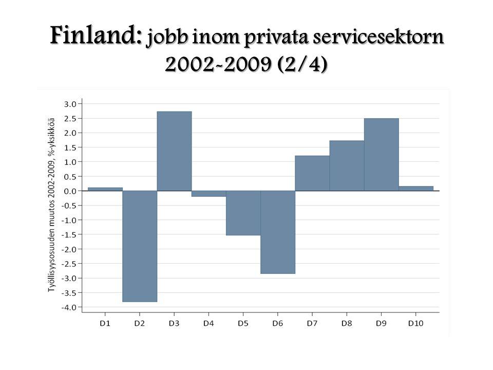 Finland: jobb inom privata servicesektorn 2002-2009 (2/4)