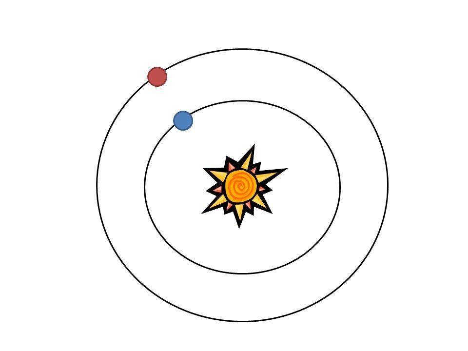 Den moderna världsbilden är varken geocentrisk eller heliocentrisk.