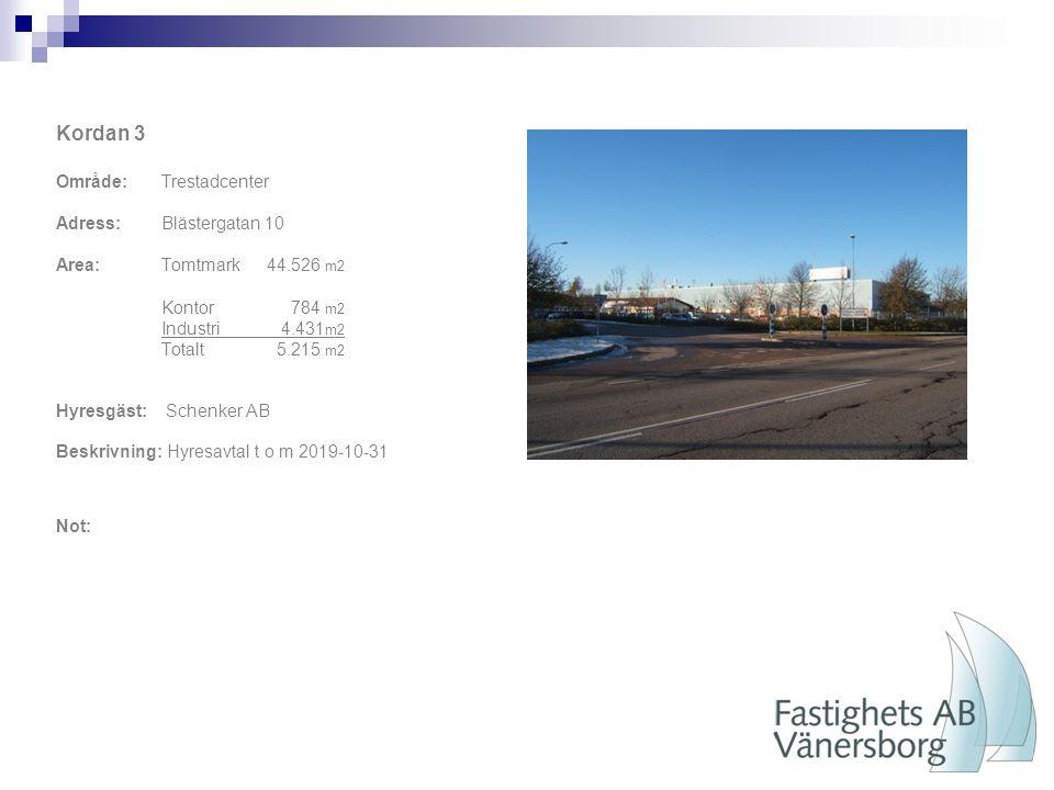 Ingenjören 7 och 8 Område: Holmängens Industrområde Adress: Regementsgatan 39 Area: Tomtmark 10.160 m2 Kontor xxxx m2 Industri xxxxx m2 Totalt 4866 m2 Hyresgäst:Hedson (Tidigare Systemteknik AB ) Beskrivning: Hyresavtal t o m 2015-08-31 Not: Rivningslov för barackbyggnad (610 m2) finns.