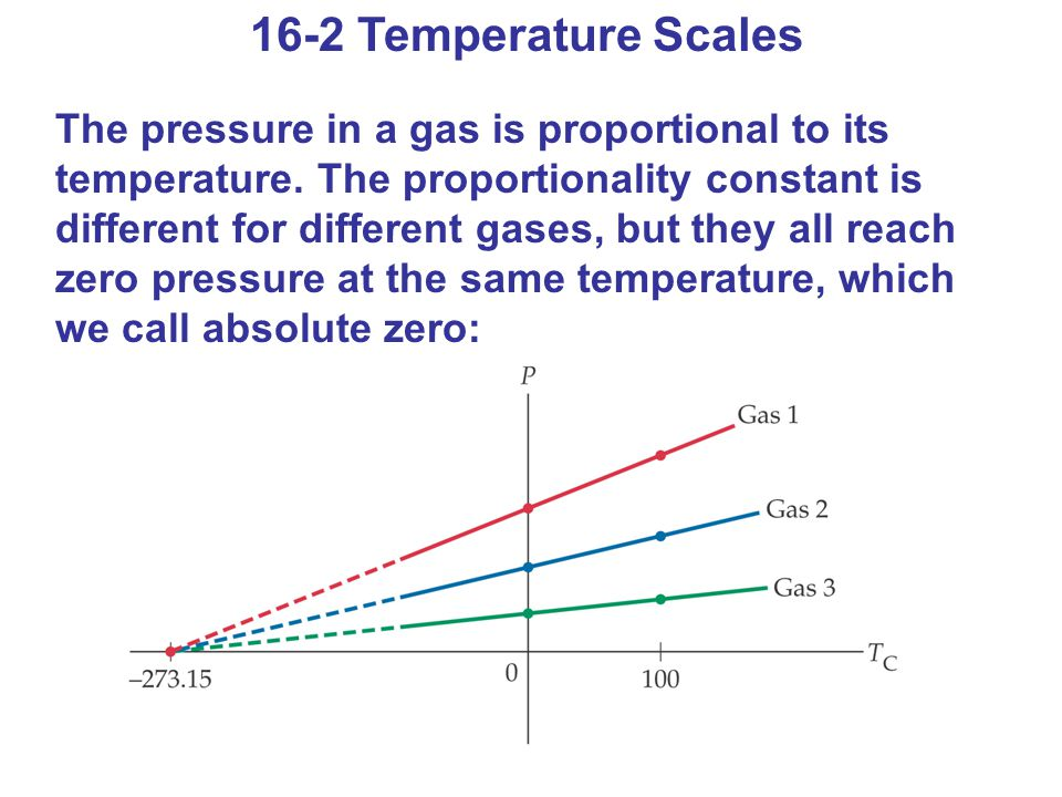 16-2 Temperature Scales The pressure in a gas is proportional to its temperature.