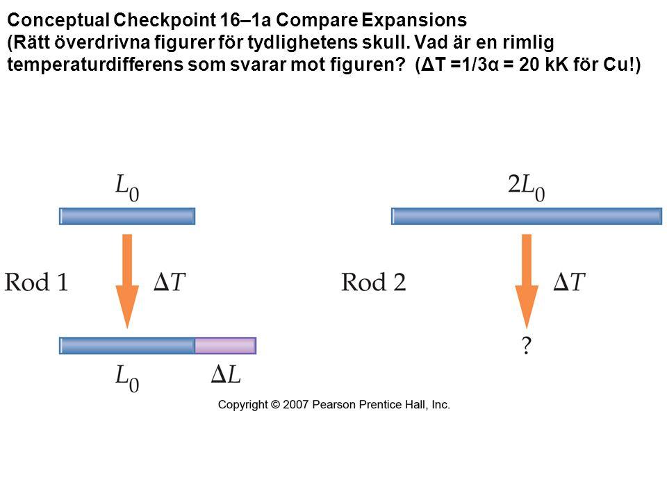 Conceptual Checkpoint 16–1a Compare Expansions (Rätt överdrivna figurer för tydlighetens skull.