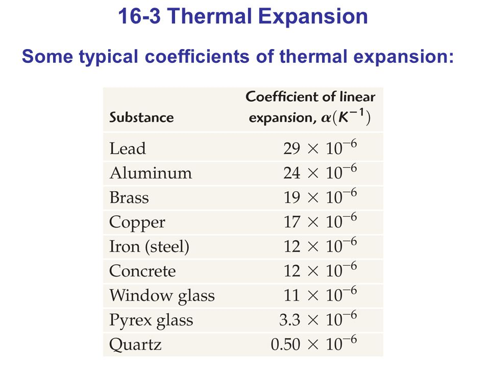 16-3 Thermal Expansion Some typical coefficients of thermal expansion: