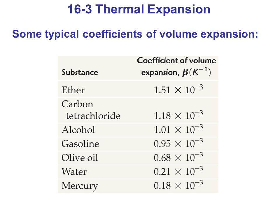 16-3 Thermal Expansion Some typical coefficients of volume expansion: