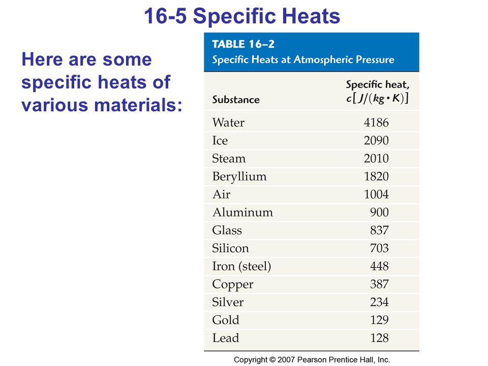 16-5 Specific Heats Here are some specific heats of various materials: