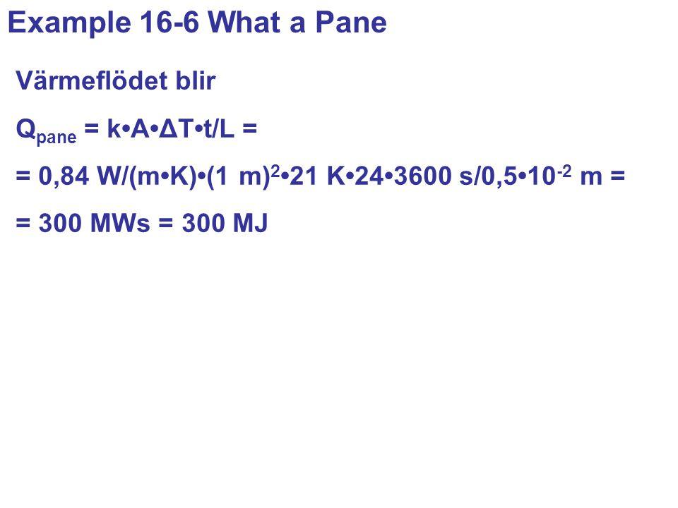 Example 16-6 What a Pane Värmeflödet blir Q pane = kAΔTt/L = = 0,84 W/(mK)(1 m) 2 21 K243600 s/0,510 -2 m = = 300 MWs = 300 MJ