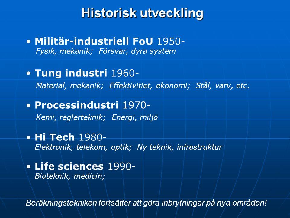 Historisk utveckling Militär-industriell FoU 1950- Fysik, mekanik; Försvar, dyra system Tung industri 1960- Material, mekanik; Effektivitiet, ekonomi; Stål, varv, etc.