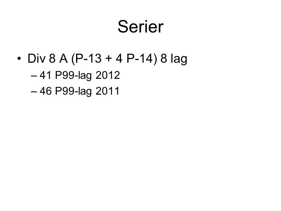 Serier Div 8 A (P-13 + 4 P-14) 8 lag –41 P99-lag 2012 –46 P99-lag 2011