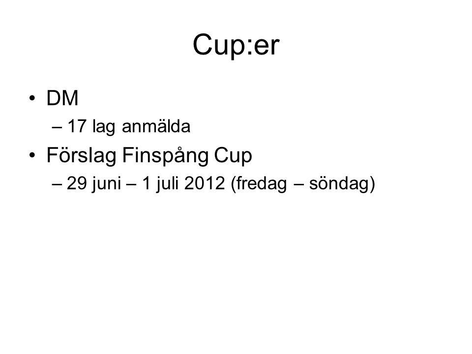 Cup:er DM –17 lag anmälda Förslag Finspång Cup –29 juni – 1 juli 2012 (fredag – söndag)