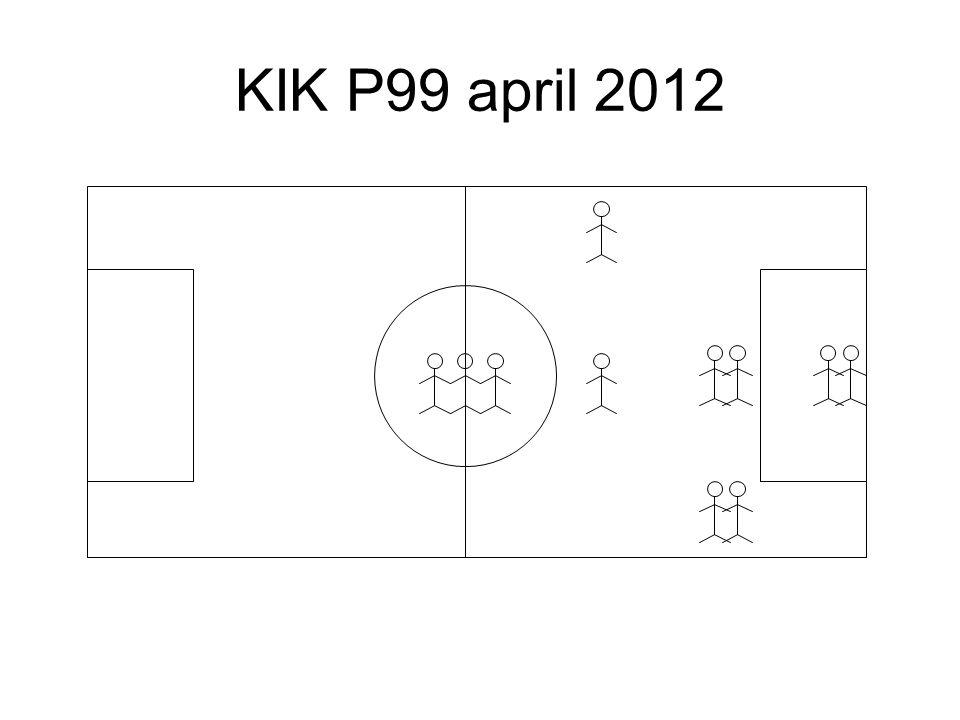 KIK P99 april 2012