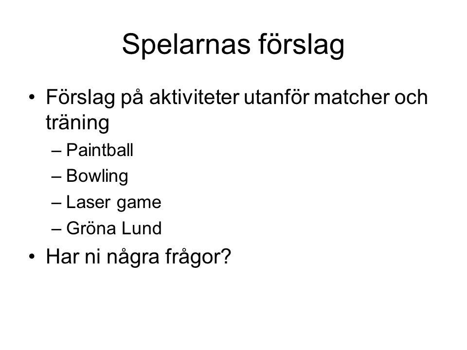 Spelarnas förslag Förslag på aktiviteter utanför matcher och träning –Paintball –Bowling –Laser game –Gröna Lund Har ni några frågor?