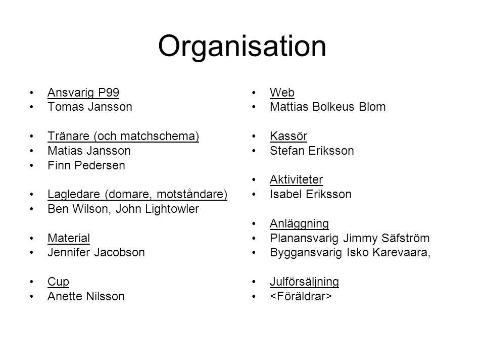 Organisation Ansvarig P99 Tomas Jansson Tränare (och matchschema) Matias Jansson Finn Pedersen Lagledare (domare, motståndare) Ben Wilson, John Lighto