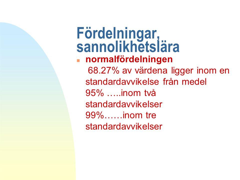 Fördelningar, sannolikhetslära n normalfördelningen 68.27% av värdena ligger inom en standardavvikelse från medel 95% …..inom två standardavvikelser 99%……inom tre standardavvikelser